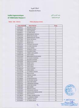 lien liste d`attente - Institut Agronomique et Vétérinaire Hassan II