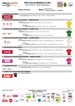 VOO-Tour de Wallonie (2.HC)