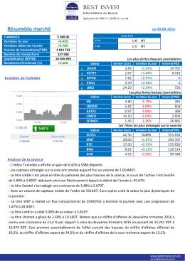 Résumé du marché