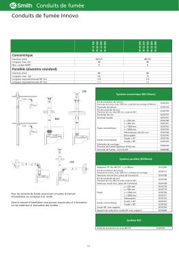 Opm_RGA Parts FR 0816.indd