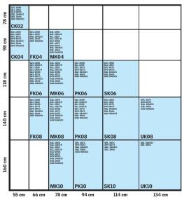 Mérettáblázat