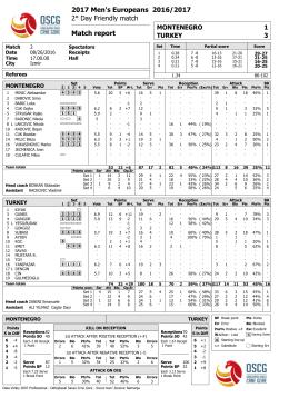 Data Volley 2007 - Odbojkaški Savez Crne Gore
