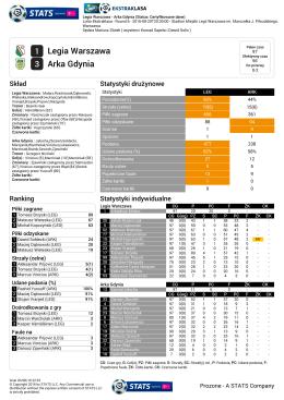 raport t-mobile stats