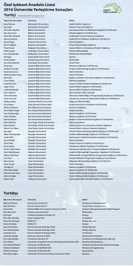 Özel Işıkkent Anadolu Lisesi 2016 Üniversite Yerleştirme Sonuçları