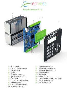 Koru1000 Micro RTU PDF
