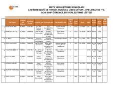 2016 Yılı Okulumuzdan Üniversiteye Yerleşenlerin Listesi