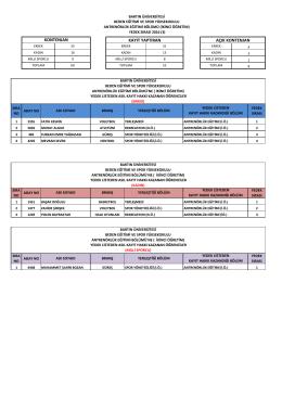 yedek listeden kayıt hakkı kazanan adaylar