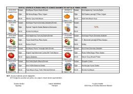 2 Eylül 2016 Tarihleri Arası Yemek Listesi