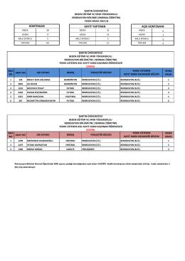 (Normal Öğretim) yedek listeden kayıt hakkı kazanan adaylar
