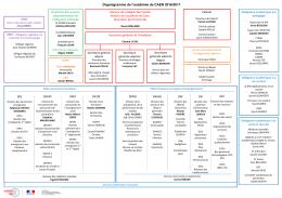 Organigramme de l`académie de CAEN 2016/2017