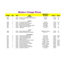 Modern Vintage Wines Dual List 2016 08 21