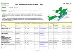 Liste des installateurs agréés gaz SSIGE / Viteos zones de desserte
