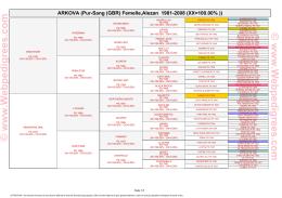 (Pur-Sang (GBR) Femelle,Alezan 1981-2008 (XX