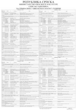 Списак уџбеника за гимназије