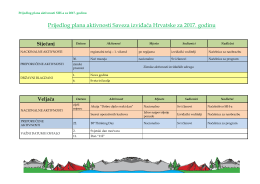 Prijedlog plana aktivnosti za 2017. godinu