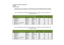 konačna rang lista kandidata za praktičan rad nakon održanog