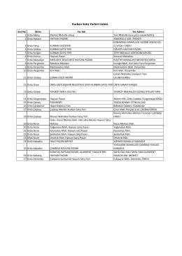 Ordu İl geneli Kurban Satış Yerleri Listesi