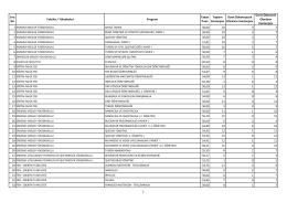 Sıra No Fakülte / Yüksekokul Program Taban Puan Toplam