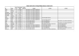 erkek adaylar ek yerleştirme sonucu yedek liste