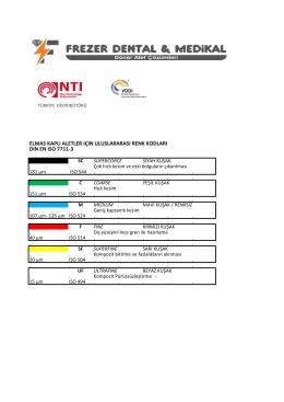 elmas aletler için uluslararası renk kodları (dın en ıso 7711-3)