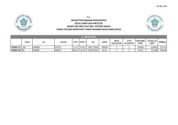 29.08.2016 sonuç yedek-27 142 hanife kutlu 71,17 57,92 198