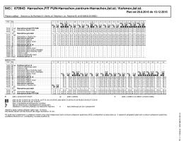 tisk v PDF - BusLine as