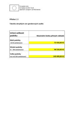 Příloha č. 2 Tabulka obvyklých cen