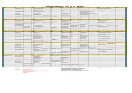 PDF pro ryhlé zobrazení