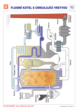 T extilní filtry Spalinový ventilátor Vzduch Vzduch Chladící voda V