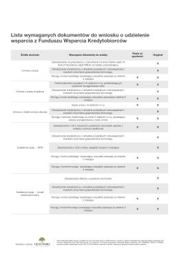 Lista wymaganych dokumentów do wniosku o