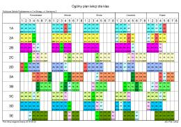Ogólny plan lekcji dla klas