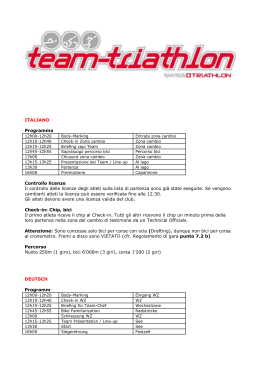 Swiss Team Triathlon