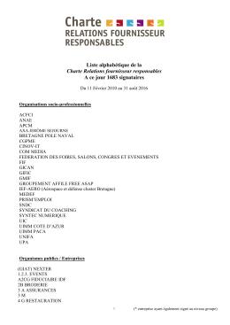 CHARTE RFR - Liste ALPHABETIQUE des Signataires