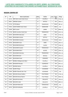 Liste des candidats admis en seconde par ordre alphabétique