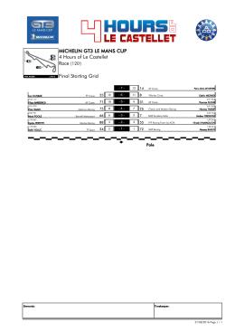 Grille de départ - Michelin Le Mans Cup