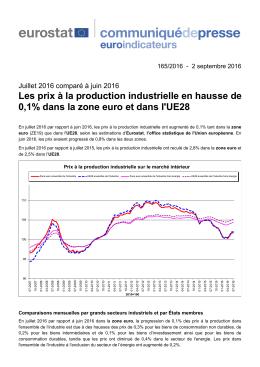 Les prix à la production industrielle en hausse de 0,1
