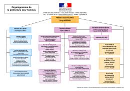 Organigramme de la préfecture des Yvelines