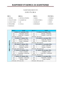 Raspored utakmica