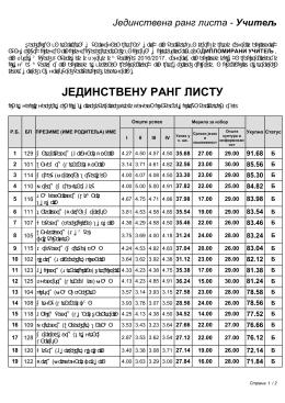 Прелиминарна ранг листа