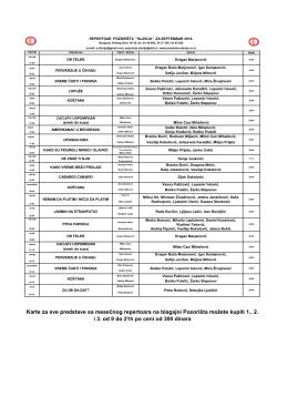 Karte za sve predstave sa mesečnog repertoara na