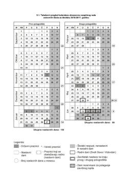 Kalendari obrazovno-vaspitnog rada u osnovnim i srednjim školama