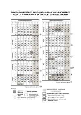 Календар рада за 2016