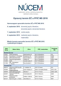 Harmonogram a miesta konania opravného termínu EČ a PFIČ MS
