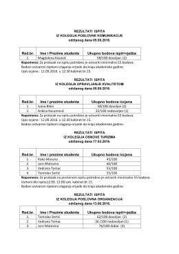 Rezultati ispita iz kolegija Poslovne komunikacije, Upravljanje