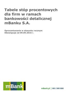 Tabele stóp procentowych dla firm w ramach bankowości