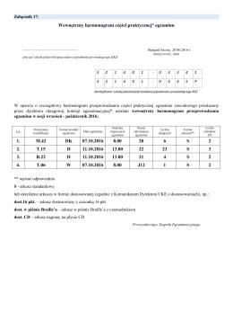 harmonogram egzaminów zawodowych - część