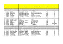 Kurum İçi Yatay Geçiş Sonuçları PDF Dökümü`ne Buradan