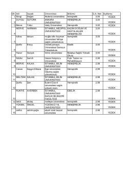 SN Adı Soyadı Üniversitesi Bölümü G.A. Not Açıklama