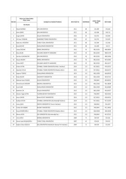 2016-2017 eğitim-öğretim yılı merkezi yerleştirme puanına göre (ek-1)