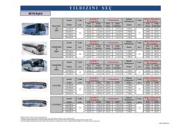 Euro - Mercedes-Benz Finansal Hizmetler
